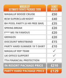 Magaluf Ultimate Events Packages Pricing Table 2019